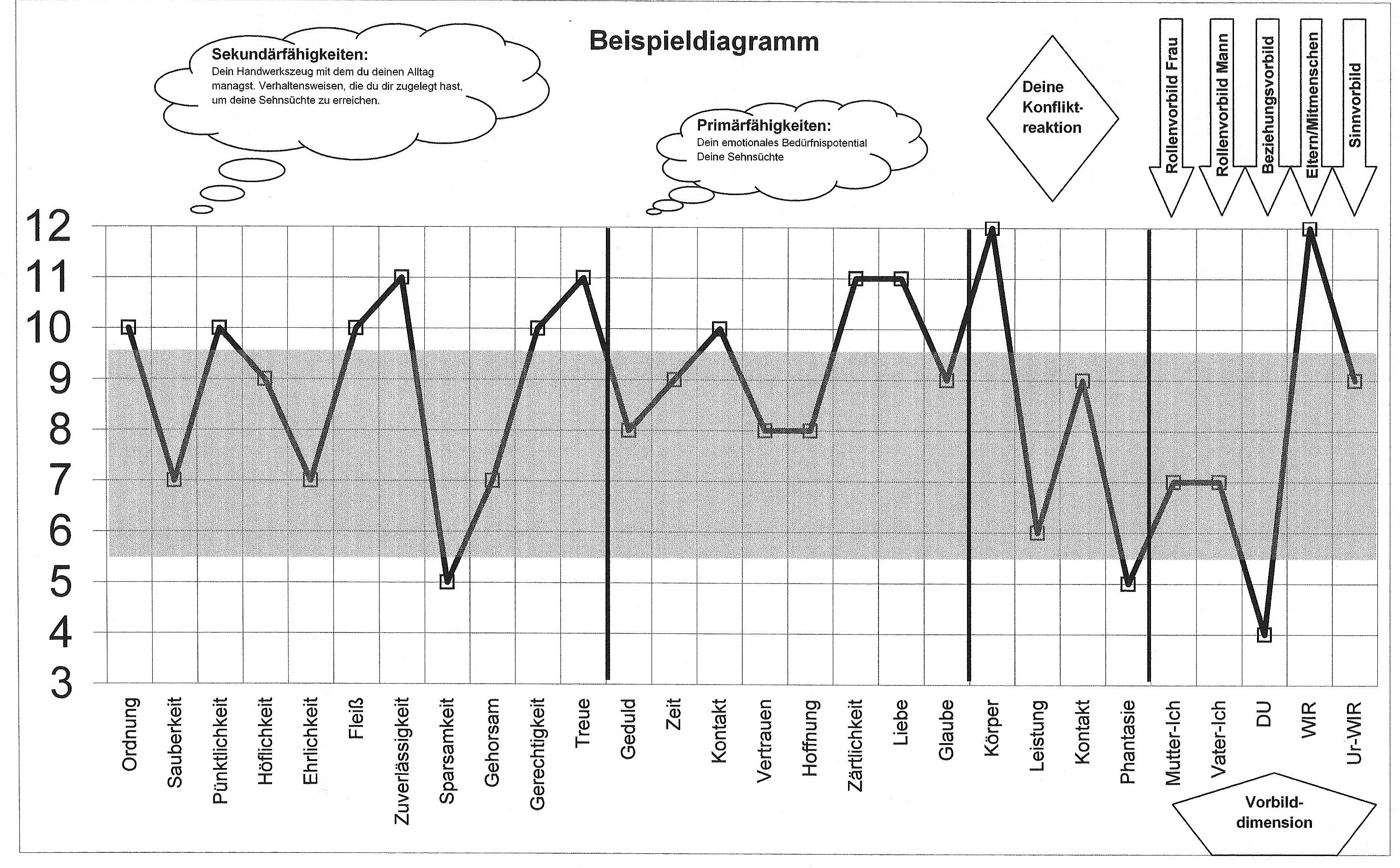 Gemütlich Diagramm Für Erneuerbare Energien Zeitgenössisch ...